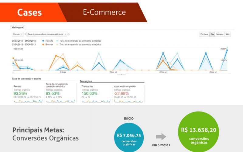 12-cases-ecommerce