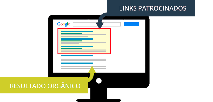 plataforma-de-commerce-diferenca-links-e-seo
